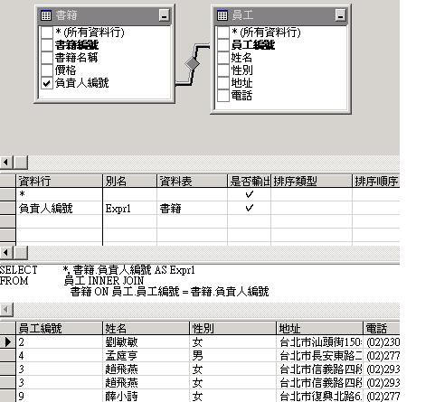 http://sunchaoyi.xxking.com/圖片/SQL.jpg